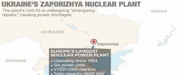 Nükleer santrallarda kaza haftası