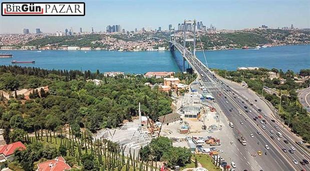 İstanbul, koridor kent