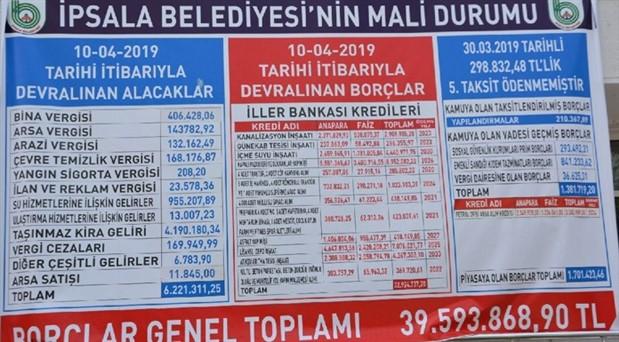 AKP'den devralınan belediye borç batağında: Borç tabelaya sığmadı