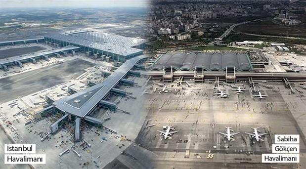 İstanbul Havalimanı 'out', Sabiha Gökçen 'in'