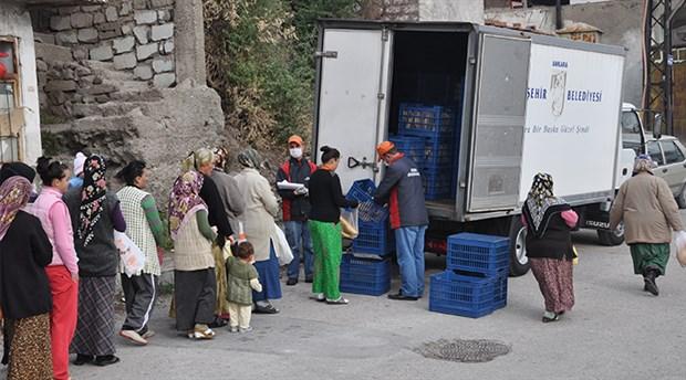 Sosyal yardımlar yoksulluğu yok etmez