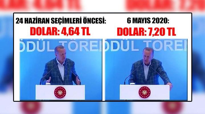 CHP'li Yıldırım Kaya, doların 7.20 TL'yi görmesi sonrası Erdoğan'ın videosunu paylaştı