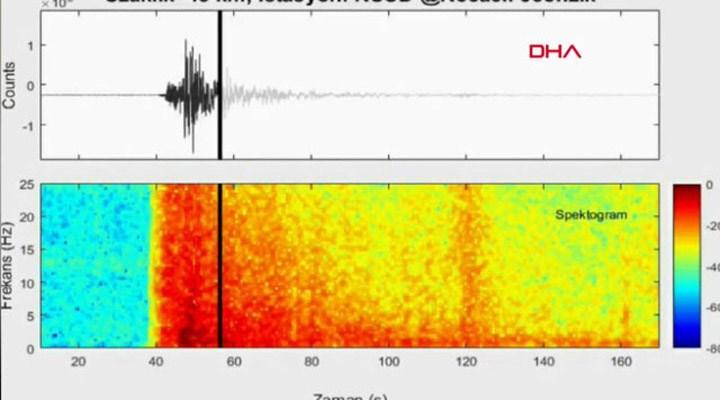 İzmir depreminin yer altındaki sesi ortaya çıktı