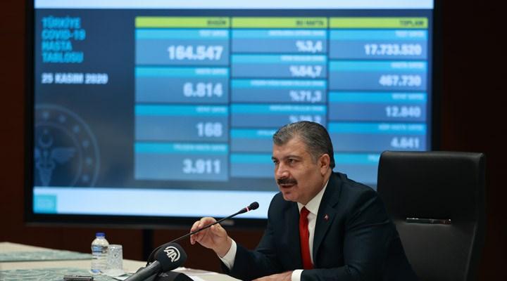 """CHP'li vekilden dikkat çeken iddia: """"Sağlık Bakanlığı 'vefat sayılarını söylemeyin' talimatı verdi"""""""