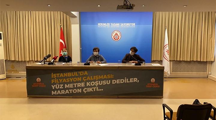 İTO: Filyasyon ekipleri 12 saatten fazla çalışıyor