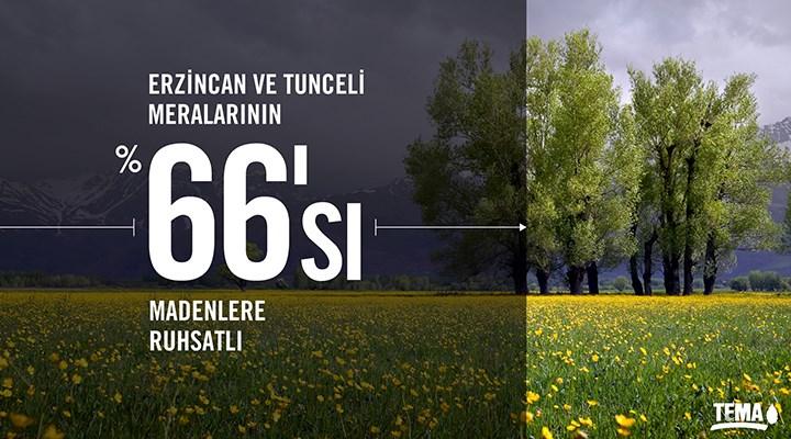 Anadolu maden şirketlerine teslim