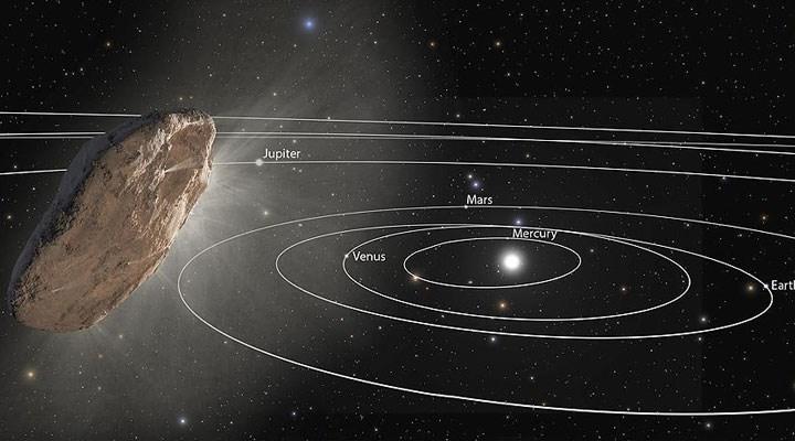 Keşfedildiği günden beri tartışılıyor: Gizemli gök cismi 'Oumuamua' için yeni iddia