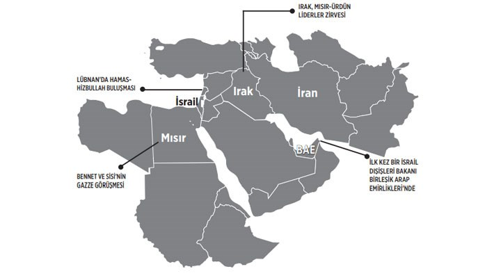 Ortadoğu trafiği