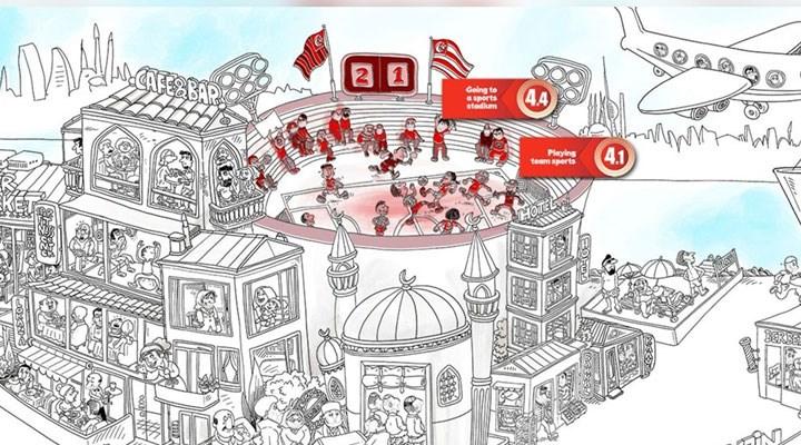 Covid-19'un İstanbul'daki aktivite odaklı risk raporu yayımlandı