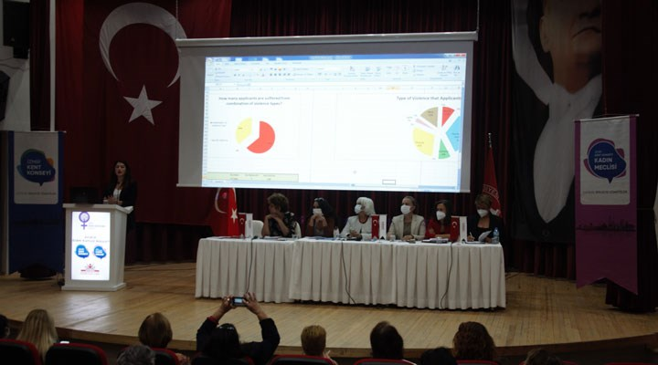 İzmir Kent Konseyi'nden STK çalıştayı
