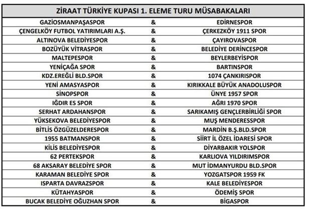 ziraat-turkiye-kupasi-1-eleme-turu-kurasi-cekildi-498236-1.