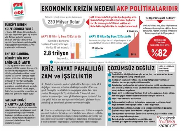 odp-ekonomik-krizin-nedeni-akp-politikalaridir-499808-1.