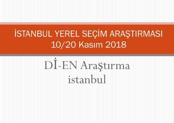 istanbul-da-akp-icin-tehlike-canlari-caliyor-533792-1.