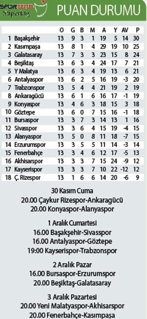 bursaspor-geri-dondu-535639-1.