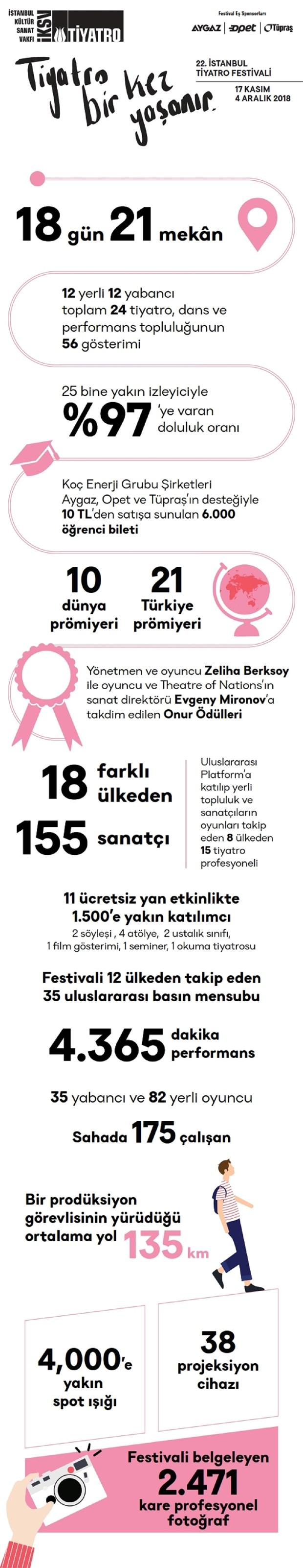 22-istanbul-tiyatro-festivali-sona-erdi-539451-1.