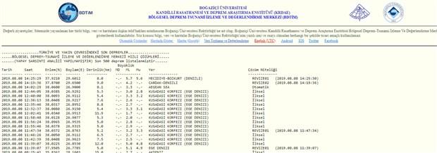 denizli-de-6-buyuklugunde-deprem-611137-1.
