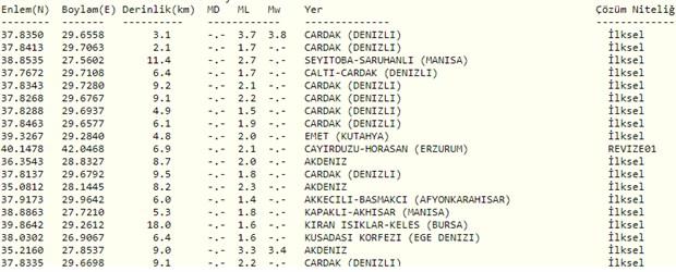 denizli-de-deprem-612722-1.