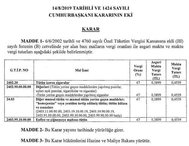 sigaranin-asgari-maktu-vergi-tutari-artirildi-612810-1.