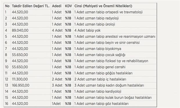 icradan-satilik-uzman-doktor-623160-1.