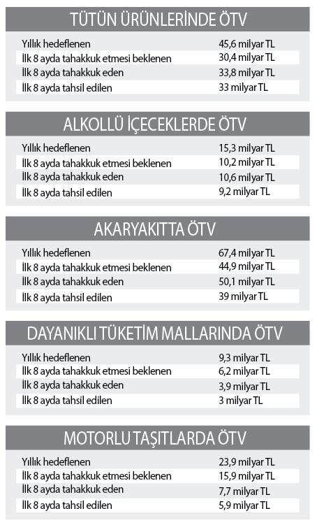 akaryakit-icki-ve-sigara-zamlarinda-sona-gelinmedi-zamlarin-ic-yuzu-625955-1.
