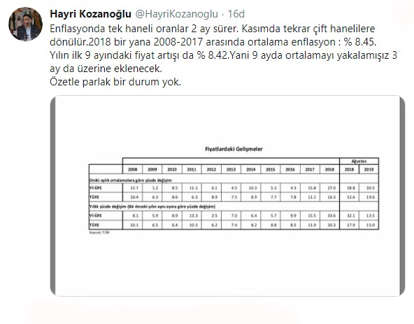 eylul-ayi-enflasyon-rakamlarinin-ardindan-ekonomistlerden-ilk-yorum-632588-1.