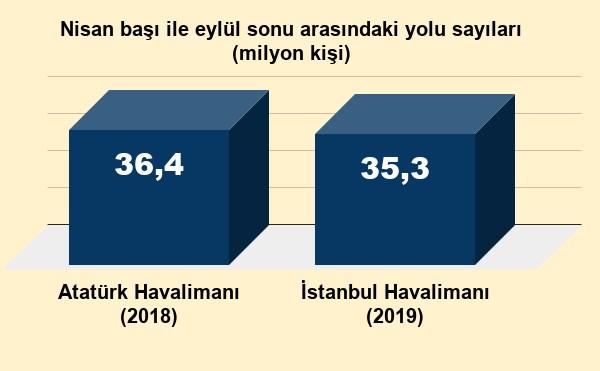 yeni-havalimani-turkiye-yi-sahlandiracakti-karsi-olanlar-alman-ajaniydi-sonuc-hayal-kirikligi-646676-1.