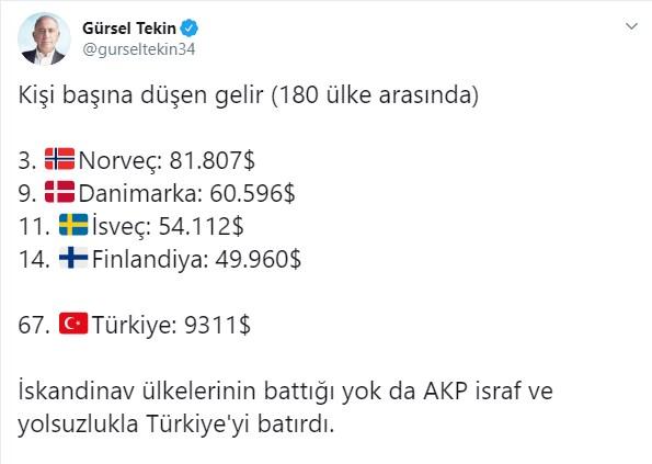 erdogan-in-batti-dedigi-iskandinav-ulkelerinde-kisi-basina-dusen-milli-gelir-ne-kadar-650208-1.