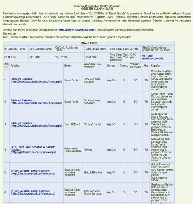 akademik-personel-ilani-yenicag-tarihi-alaninda-yuksek-lisans-yapiyor-olmak-ve-balkanlarda-madencilik-uzerine-calisiyor-olmak-651601-1.