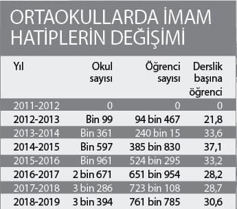 imam-hatiple-orduler-turkiye-yi-dort-bastan-655894-1.