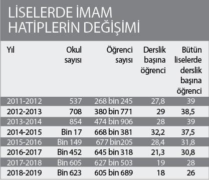 imam-hatiple-orduler-turkiye-yi-dort-bastan-655895-1.