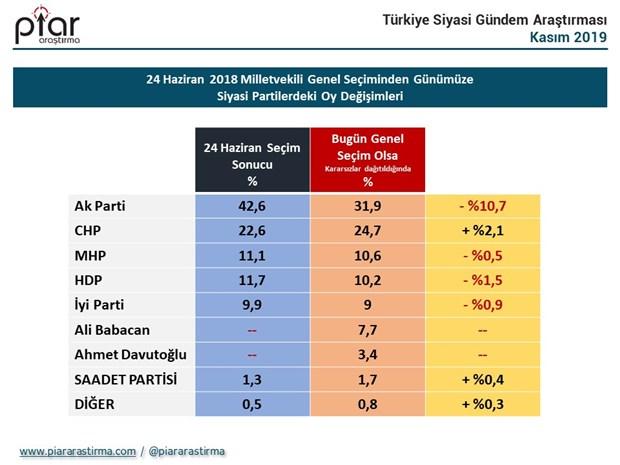 cumhurbaskanligi-secim-anketi-imamoglu-erdogan-i-gecti-656357-1.