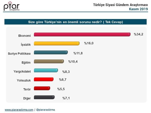 cumhurbaskanligi-secim-anketi-imamoglu-erdogan-i-gecti-656359-1.