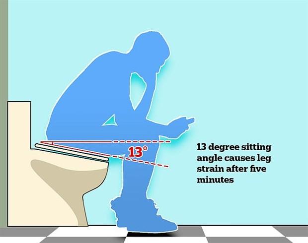 kapitalizmin-yeni-projesi-5-dakikadan-fazla-oturulamayan-tuvalet-663741-1.