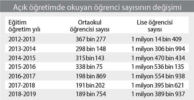 4-4-4-ogrencileri-acik-liseye-kacirdi-665078-1.