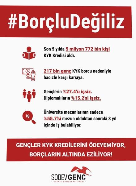 sodev-den-borclu-degiliz-videosu-kyk-borcu-artik-turkiye-nin-problemidir-666034-1.