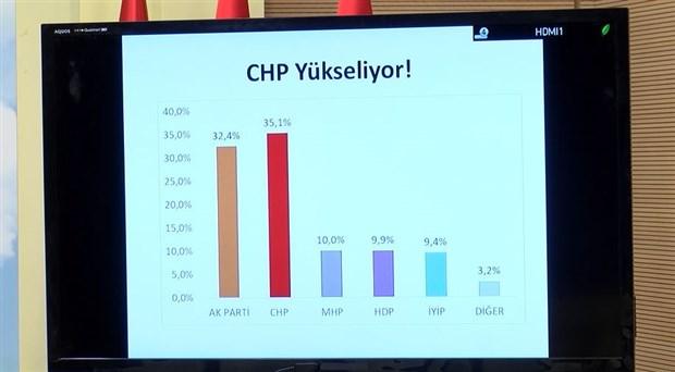 chp-li-torun-dan-bahceli-ye-kanal-istanbul-icin-rant-projesi-diyordu-666640-1.