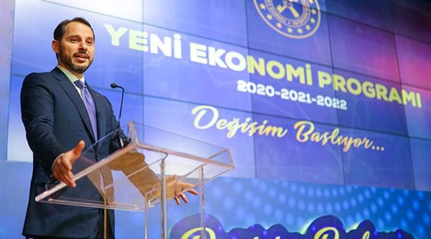 2019-da-turkiye-ekonomisi-668572-1.