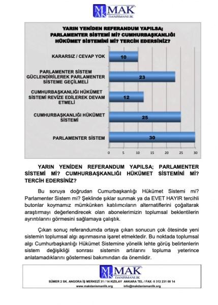 mak-tan-secim-anketi-669789-1.