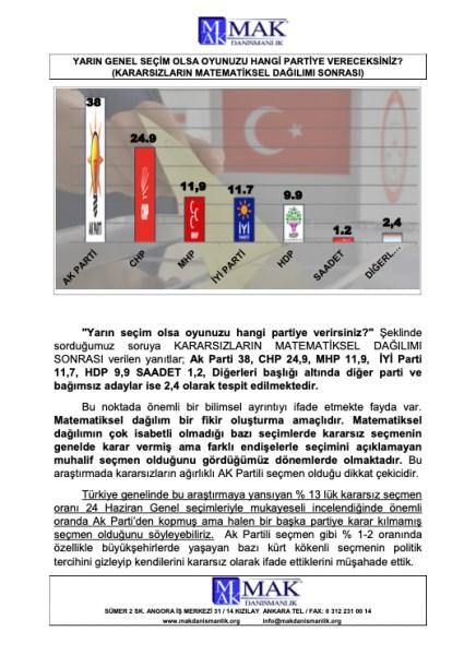 mak-tan-secim-anketi-669790-1.