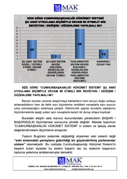 mak-tan-secim-anketi-669791-1.