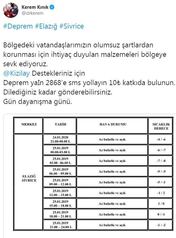 kizilay-baskani-kinik-tan-tepki-ceken-paylasim-679472-1.