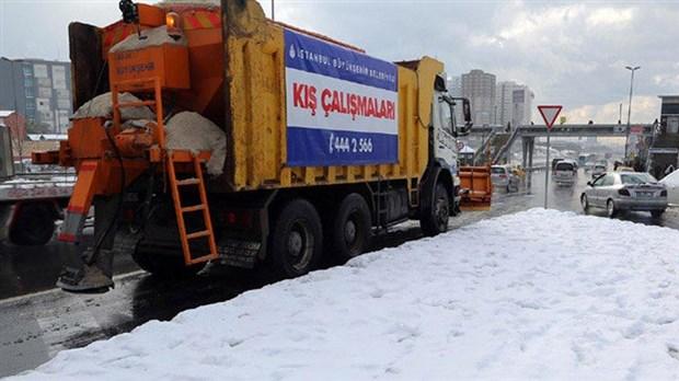 istanbul-da-kar-zamani-684481-1.
