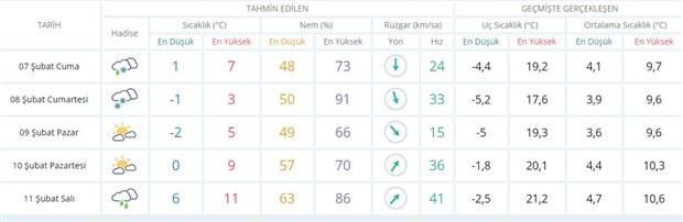 istanbul-da-bugun-kar-yagacak-mi-685026-1.