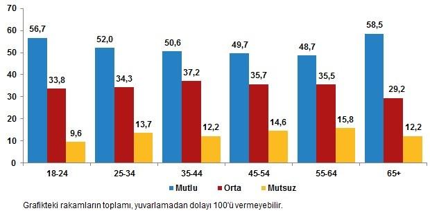 turkiye-de-mutsuz-bireylerin-sayisi-2019-da-artti-689178-1.