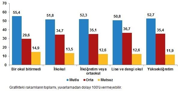 turkiye-de-mutsuz-bireylerin-sayisi-2019-da-artti-689179-1.