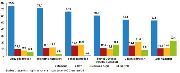 turkiye-de-mutsuz-bireylerin-sayisi-2019-da-artti-689180-1.