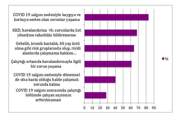 ttb-anket-yapti-saglik-calisanlari-buyuk-risk-altinda-705297-1.