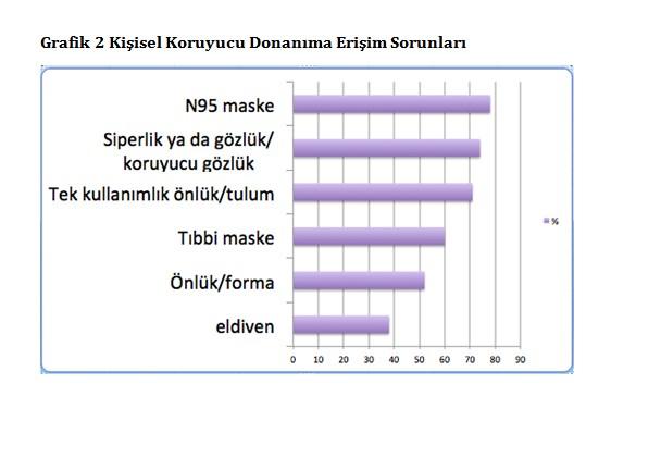 ttb-anket-yapti-saglik-calisanlari-buyuk-risk-altinda-705298-1.