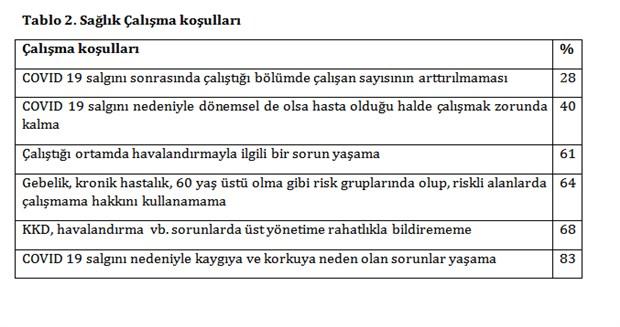 ttb-anket-yapti-saglik-calisanlari-buyuk-risk-altinda-705301-1.