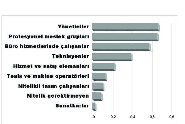 turkiye-de-kimlerin-evden-calismasi-mumkun-717404-1.